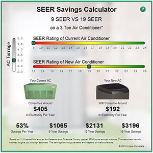 SEER Savings Calculator screenshot