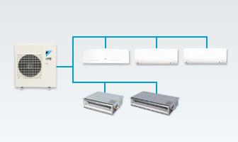 Daikin Multi Zone Multi-split AC System
