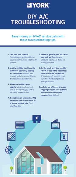 York DIY AC Troubleshooting Infographic Thumbnail